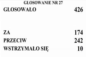 http://oia.krakow.pl/storage/20170310_glosowanie_nr_27_s.jpg