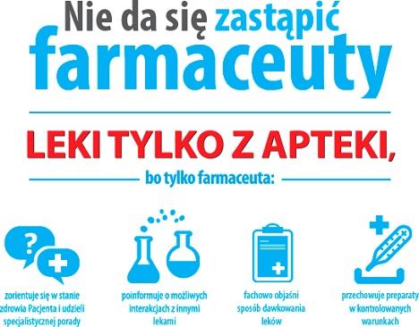 http://oia.krakow.pl/storage/leki_tylko_z_apteki.jpg