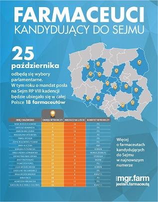 http://oia.krakow.pl/storage/wybory-plakat-01s.jpg